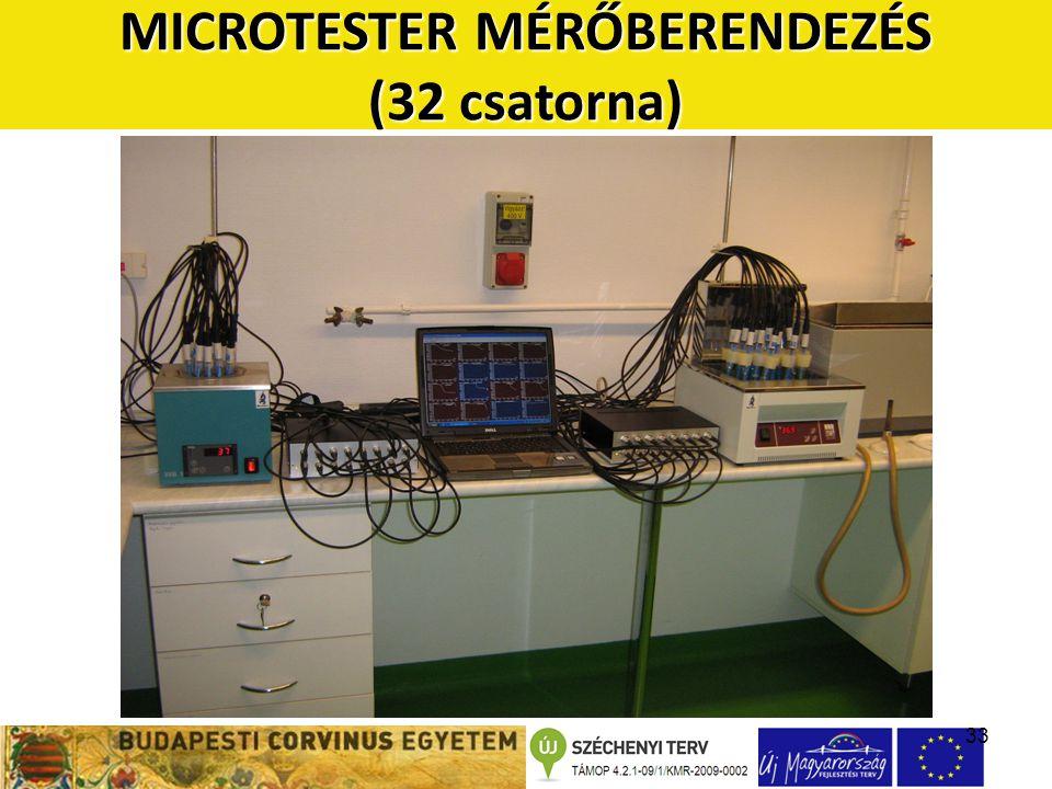 33 MICROTESTER MÉRŐBERENDEZÉS (32 csatorna)