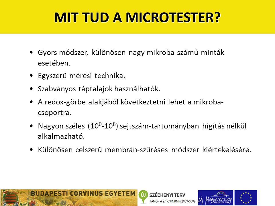 Gyors módszer, különösen nagy mikroba-számú minták esetében.