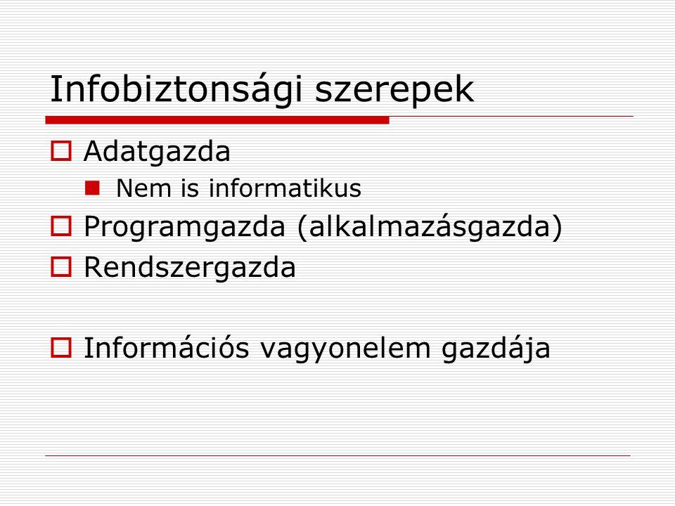 Infobiztonsági szerepek  Adatgazda Nem is informatikus  Programgazda (alkalmazásgazda)  Rendszergazda  Információs vagyonelem gazdája