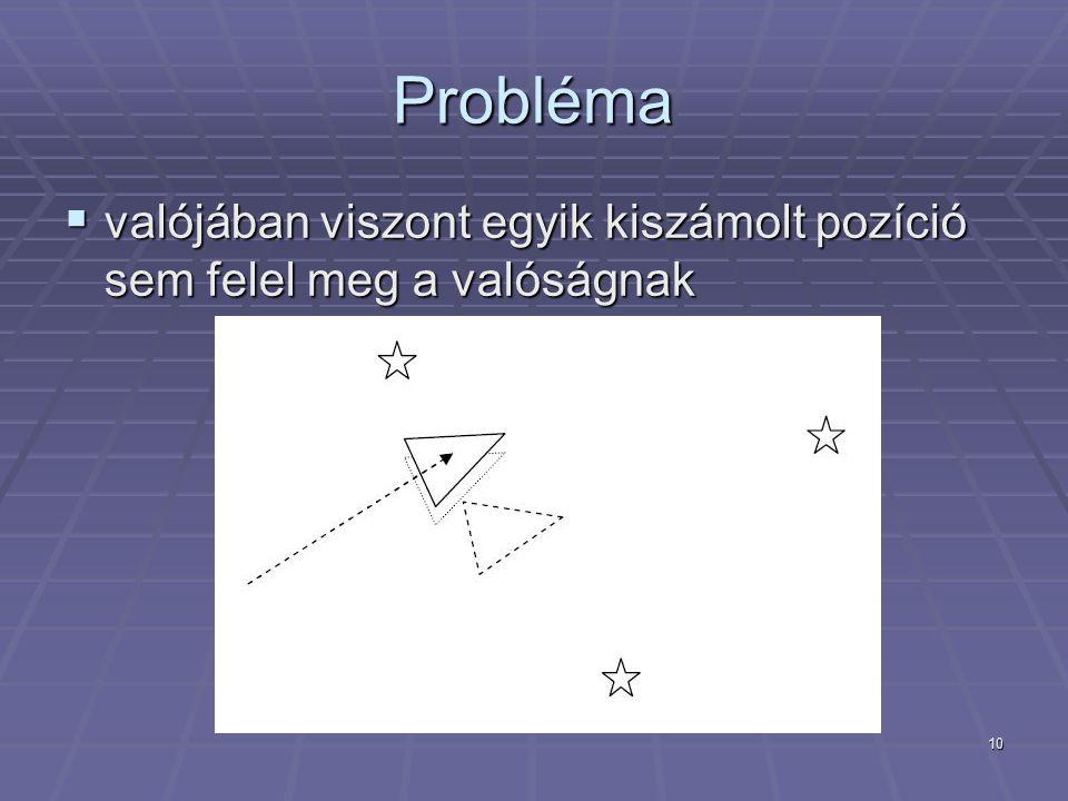 10 Probléma  valójában viszont egyik kiszámolt pozíció sem felel meg a valóságnak