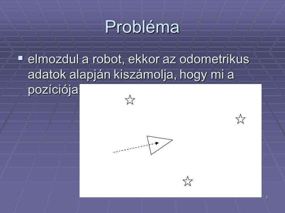 7 Probléma  elmozdul a robot, ekkor az odometrikus adatok alapján kiszámolja, hogy mi a pozíciója