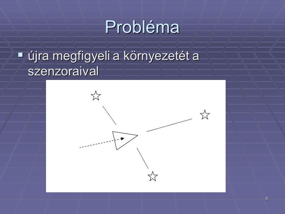 8 Probléma  újra megfigyeli a környezetét a szenzoraival