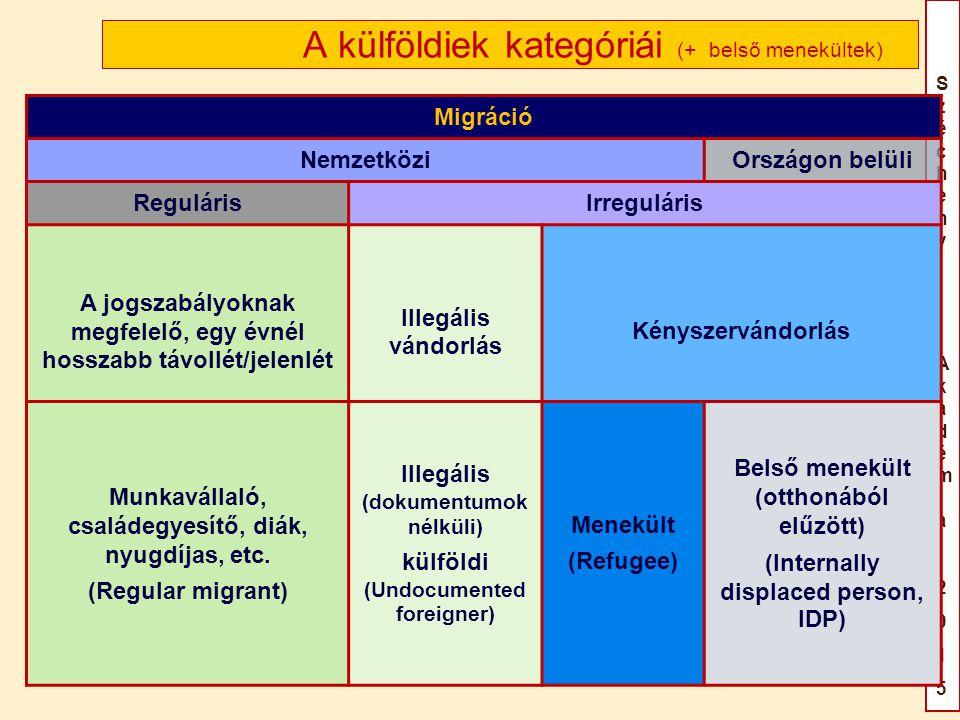 SzéchenyiAkadémia2015SzéchenyiAkadémia2015 Carens a külföldiek kizárásáról ( a zárt közösségről) Szokásos érvek 1.Korlátozható-e az igazságosság egy társadalmon belülre.