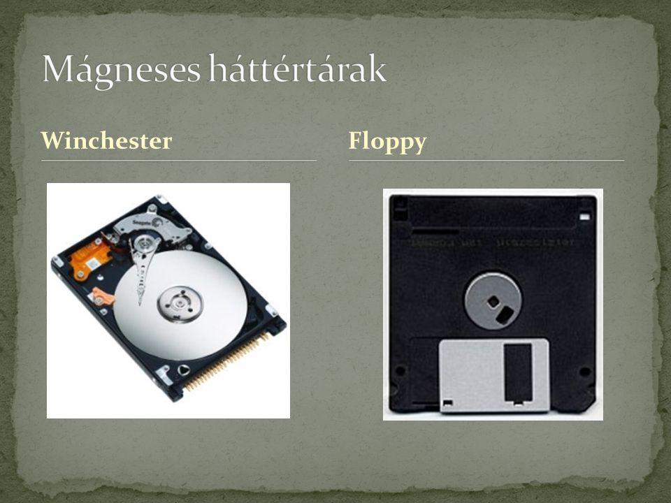 CD Fajtái: CD-ROM CD-R CD-RW Spirális adattárolás Kapacitása: 700 MB Fajtái: DVD-ROM DVD-R DVD-RW Spirális adattárolás Kapacitása: 4,7 GB DVD
