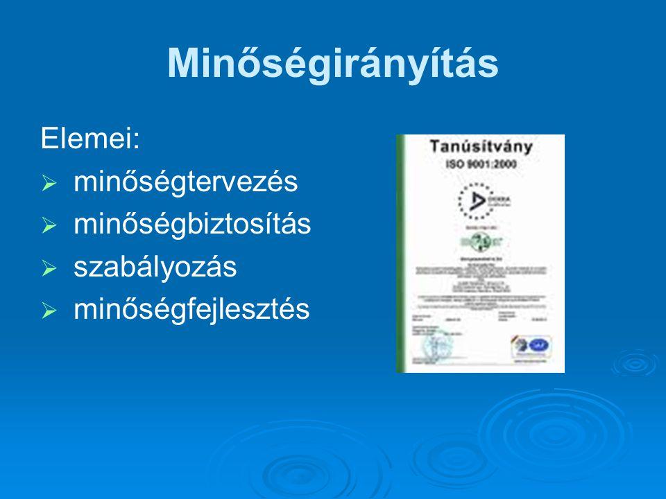 Minőségirányítás Elemei:   minőségtervezés   minőségbiztosítás   szabályozás   minőségfejlesztés