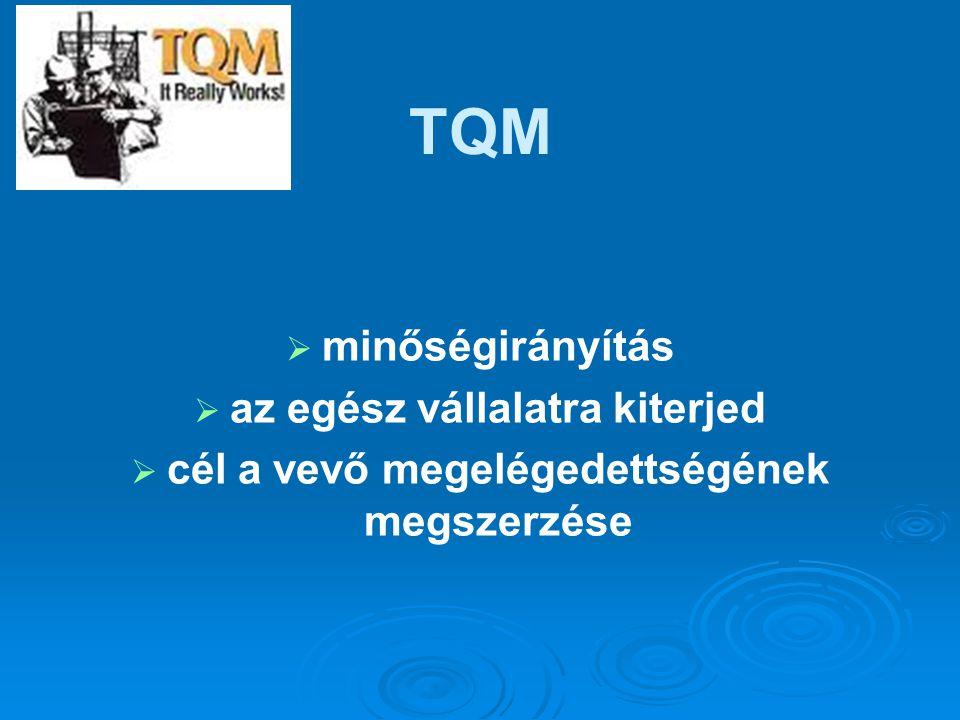 TQM   minőségirányítás   az egész vállalatra kiterjed   cél a vevő megelégedettségének megszerzése