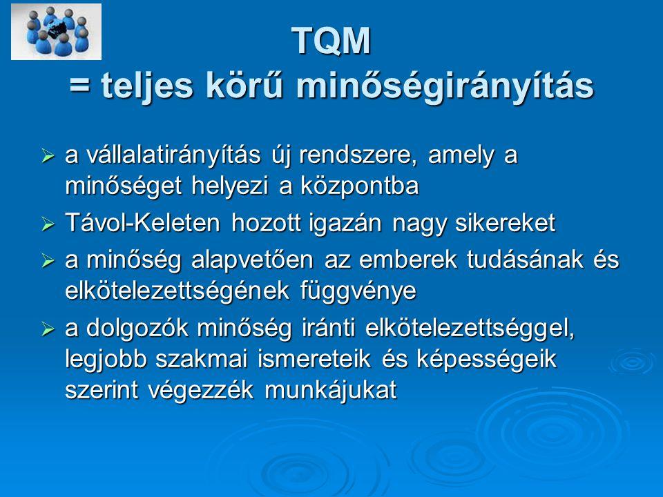 TQM = teljes körű minőségirányítás  a vállalatirányítás új rendszere, amely a minőséget helyezi a központba  Távol-Keleten hozott igazán nagy sikere
