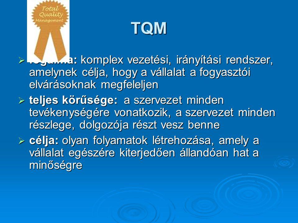 TQM  fogalma: komplex vezetési, irányítási rendszer, amelynek célja, hogy a vállalat a fogyasztói elvárásoknak megfeleljen  teljes körűsége: a szerv