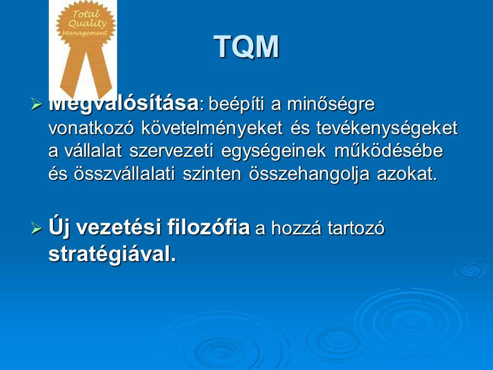 TQM  Megvalósítása : beépíti a minőségre vonatkozó követelményeket és tevékenységeket a vállalat szervezeti egységeinek működésébe és összvállalati s