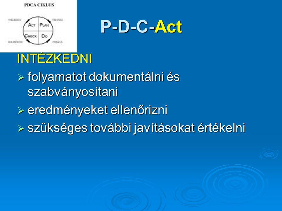 P-D-C-Act INTÉZKEDNI  folyamatot dokumentálni és szabványosítani  eredményeket ellenőrizni  szükséges további javításokat értékelni
