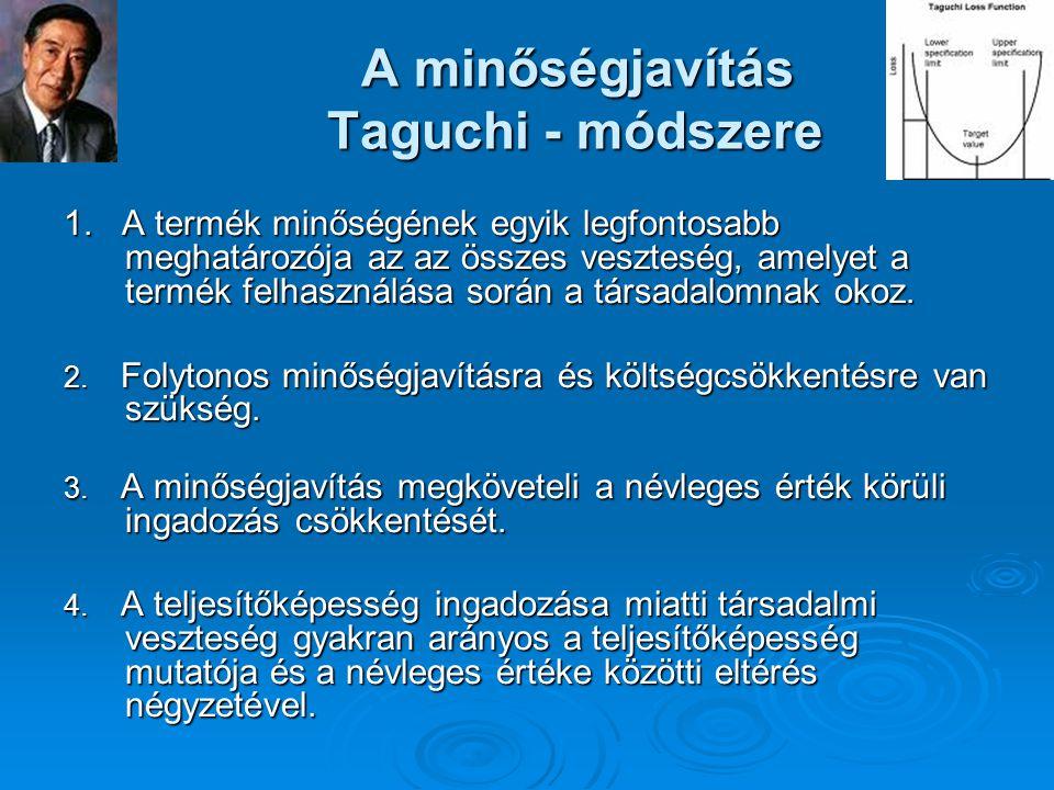 A minőségjavítás Taguchi - módszere A minőségjavítás Taguchi - módszere 1. A termék minőségének egyik legfontosabb meghatározója az az összes vesztesé