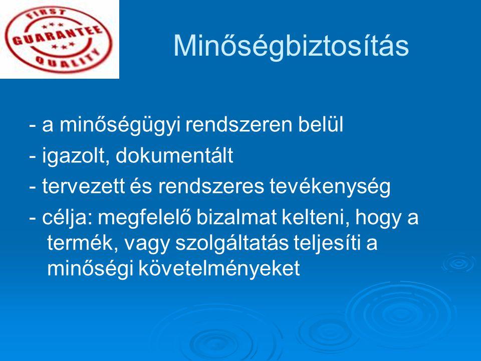 Minőségbiztosítás - a minőségügyi rendszeren belül - igazolt, dokumentált - tervezett és rendszeres tevékenység - célja: megfelelő bizalmat kelteni, h