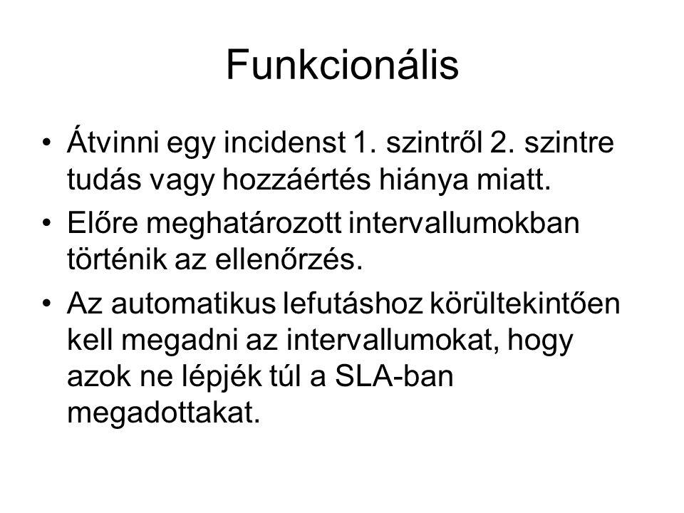 Funkcionális Átvinni egy incidenst 1. szintről 2. szintre tudás vagy hozzáértés hiánya miatt. Előre meghatározott intervallumokban történik az ellenőr