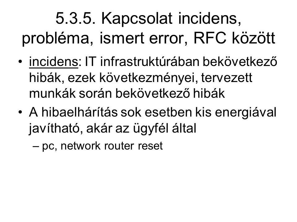 5.3.5. Kapcsolat incidens, probléma, ismert error, RFC között incidens: IT infrastruktúrában bekövetkező hibák, ezek következményei, tervezett munkák