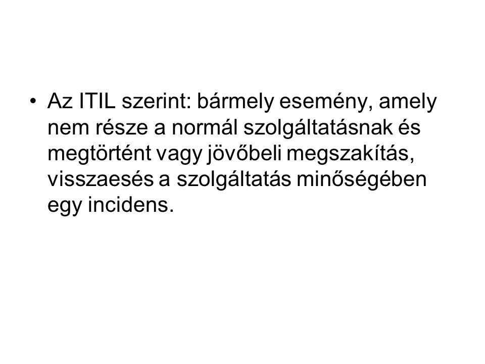 Az ITIL szerint: bármely esemény, amely nem része a normál szolgáltatásnak és megtörtént vagy jövőbeli megszakítás, visszaesés a szolgáltatás minőségé