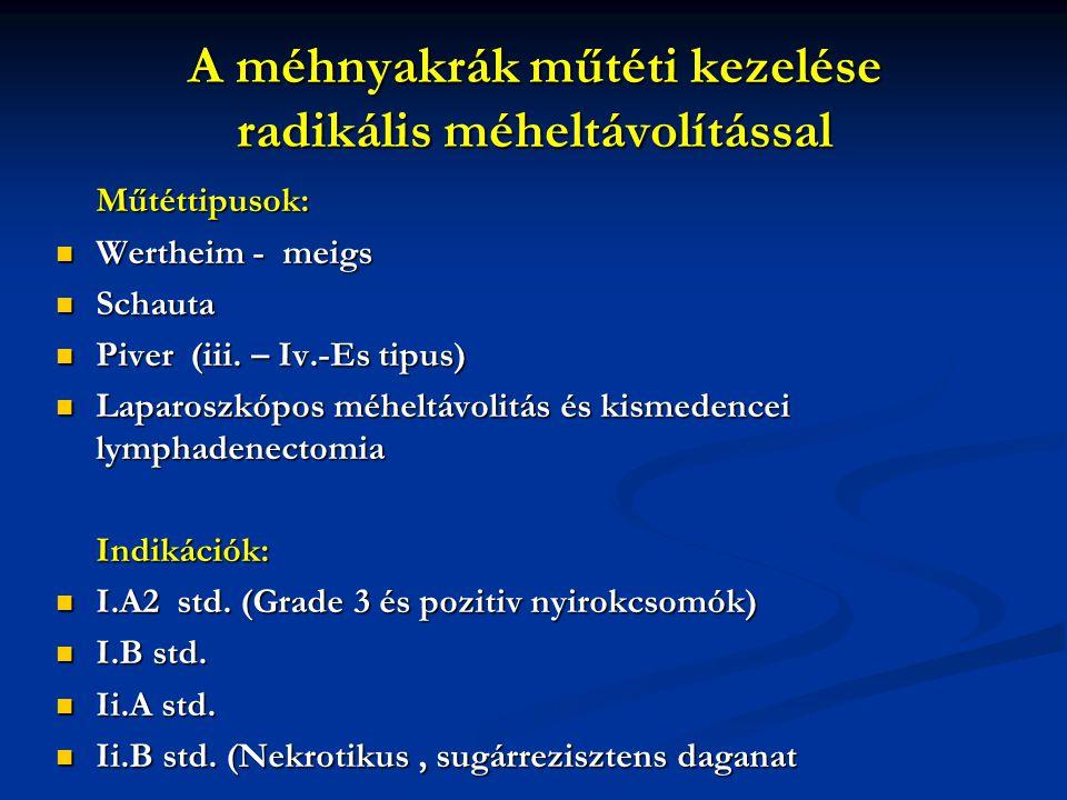 Műtéttipusok: Wertheim - meigs Wertheim - meigs Schauta Schauta Piver (iii. – Iv.-Es tipus) Piver (iii. – Iv.-Es tipus) Laparoszkópos méheltávolitás é