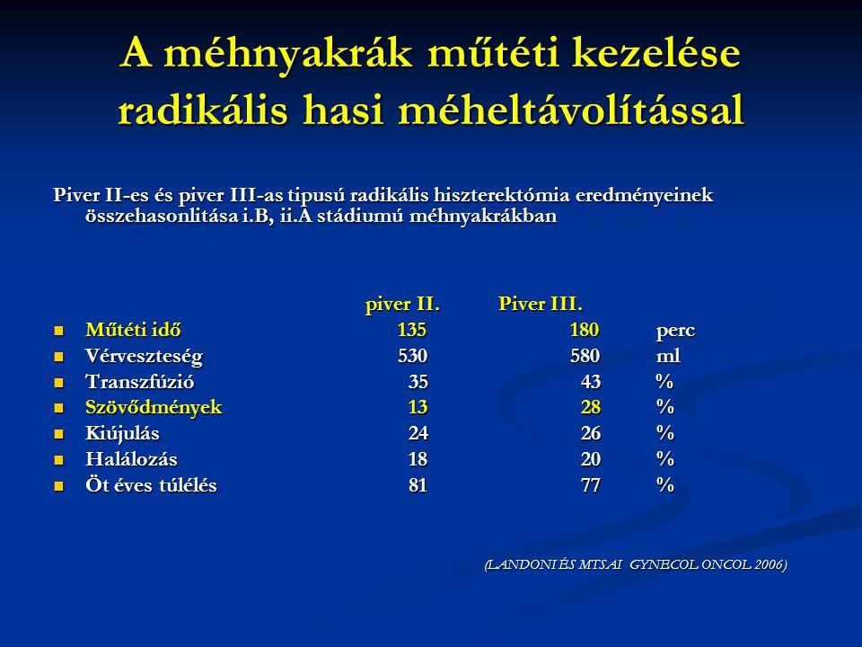 Piver II-es és piver III-as tipusú radikális hiszterektómia eredményeinek összehasonlitása i.B, ii.A stádiumú méhnyakrákban piver II. Piver III. piver