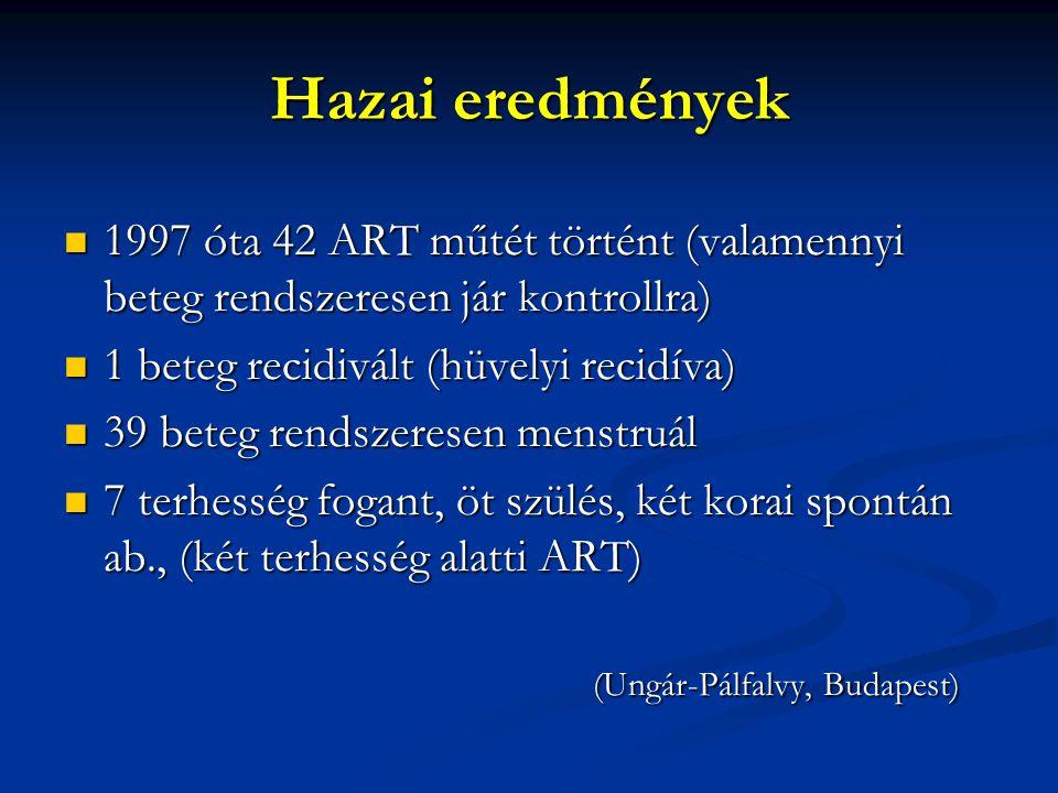 Hazai eredmények 1997 óta 42 ART műtét történt (valamennyi beteg rendszeresen jár kontrollra) 1997 óta 42 ART műtét történt (valamennyi beteg rendszer