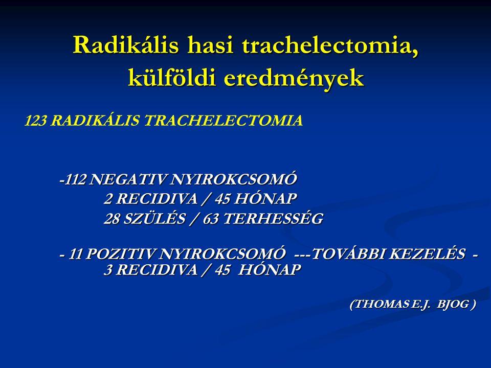 Radikális hasi trachelectomia, külföldi eredmények 123 RADIKÁLIS TRACHELECTOMIA -112 NEGATIV NYIROKCSOMÓ -112 NEGATIV NYIROKCSOMÓ 2 RECIDIVA / 45 HÓNA
