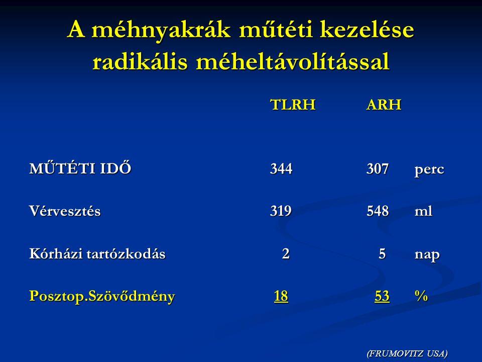 A méhnyakrák műtéti kezelése radikális méheltávolítással TLRHARH MŰTÉTI IDŐ 344307 perc Vérvesztés319548ml Kórházi tartózkodás 2 5 nap Posztop.Szövődm