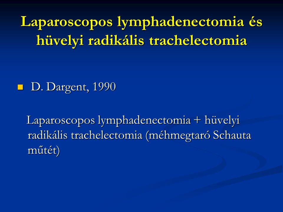 D. Dargent, 1990 D. Dargent, 1990 Laparoscopos lymphadenectomia + hüvelyi radikális trachelectomia (méhmegtaró Schauta műtét) Laparoscopos lymphadenec