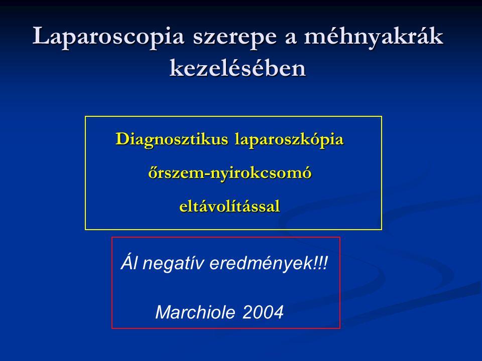 Diagnosztikus laparoszkópia őrszem-nyirokcsomóeltávolítással Ál negatív eredmények!!! Marchiole 2004 Laparoscopia szerepe a méhnyakrák kezelésében