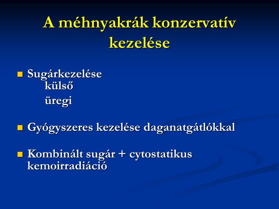 A méhnyakrák konzervatív kezelése Sugárkezelése külső Sugárkezelése külsőüregi Gyógyszeres kezelése daganatgátlókkal Gyógyszeres kezelése daganatgátló