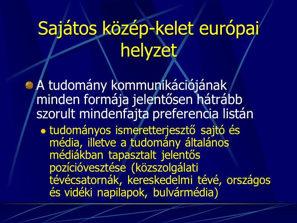 Sajátos közép-kelet európai helyzet A tudomány kommunikációjának minden formája jelentősen hátrább szorult mindenfajta preferencia listán tudományos ismeretterjesztő sajtó és média, illetve a tudomány általános médiákban tapasztalt jelentős pozícióvesztése (közszolgálati tévécsatornák, kereskedelmi tévé, országos és vidéki napilapok, bulvármédia)