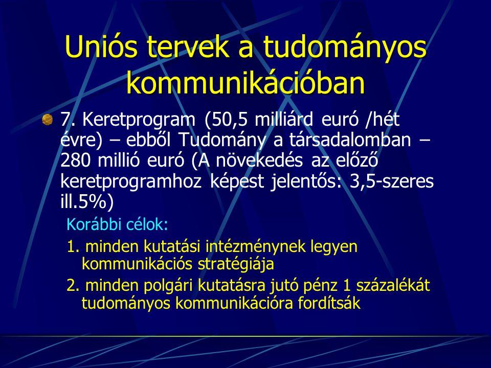Uniós tervek a tudományos kommunikációban 7.