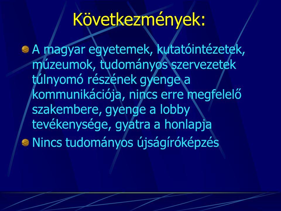 Következmények: A magyar egyetemek, kutatóintézetek, múzeumok, tudományos szervezetek túlnyomó részének gyenge a kommunikációja, nincs erre megfelelő szakembere, gyenge a lobby tevékenysége, gyatra a honlapja Nincs tudományos újságíróképzés