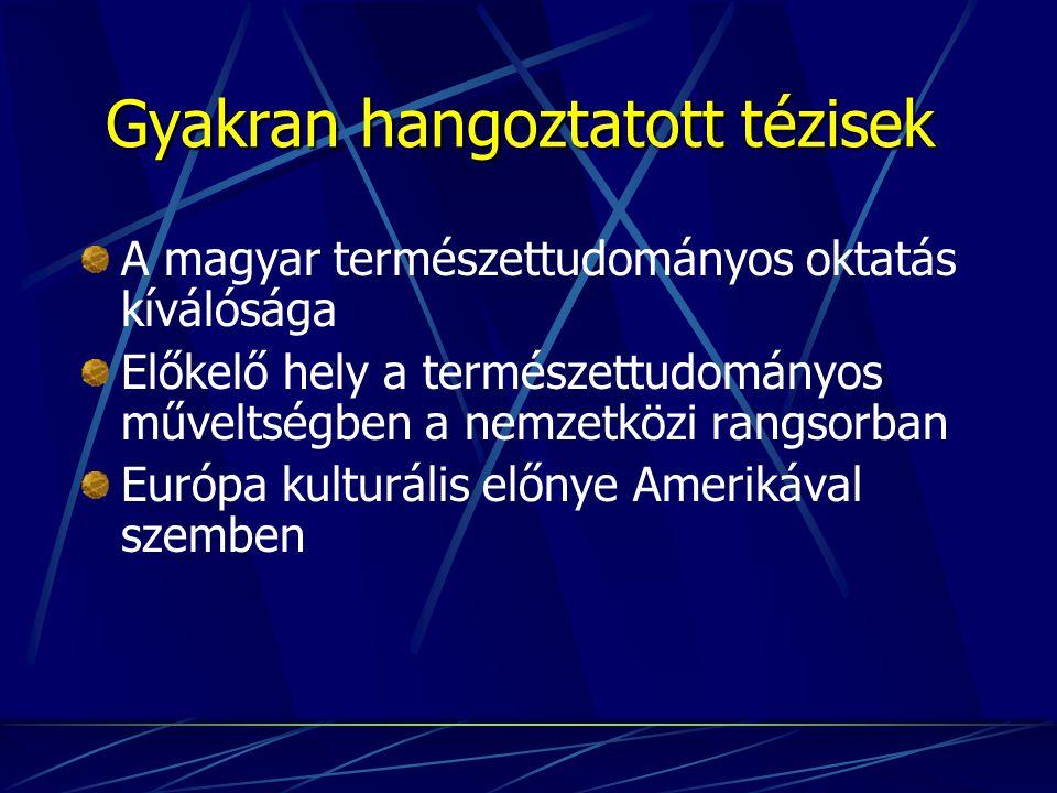 Gyakran hangoztatott tézisek A magyar természettudományos oktatás kíválósága Előkelő hely a természettudományos műveltségben a nemzetközi rangsorban Európa kulturális előnye Amerikával szemben