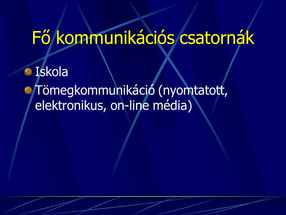 Fő kommunikációs csatornák Iskola Tömegkommunikáció (nyomtatott, elektronikus, on-line média)
