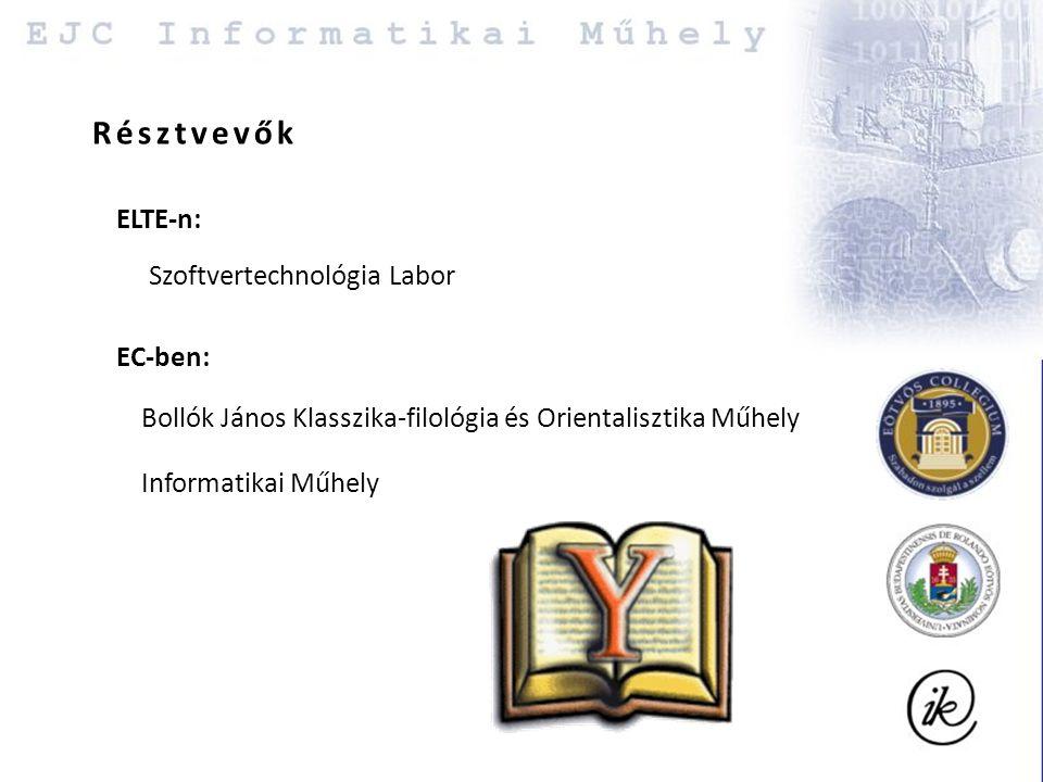 Bollók János Klasszika-filológia és Orientalisztika Műhely Résztvevők Informatikai Műhely EC-ben: ELTE-n: Szoftvertechnológia Labor