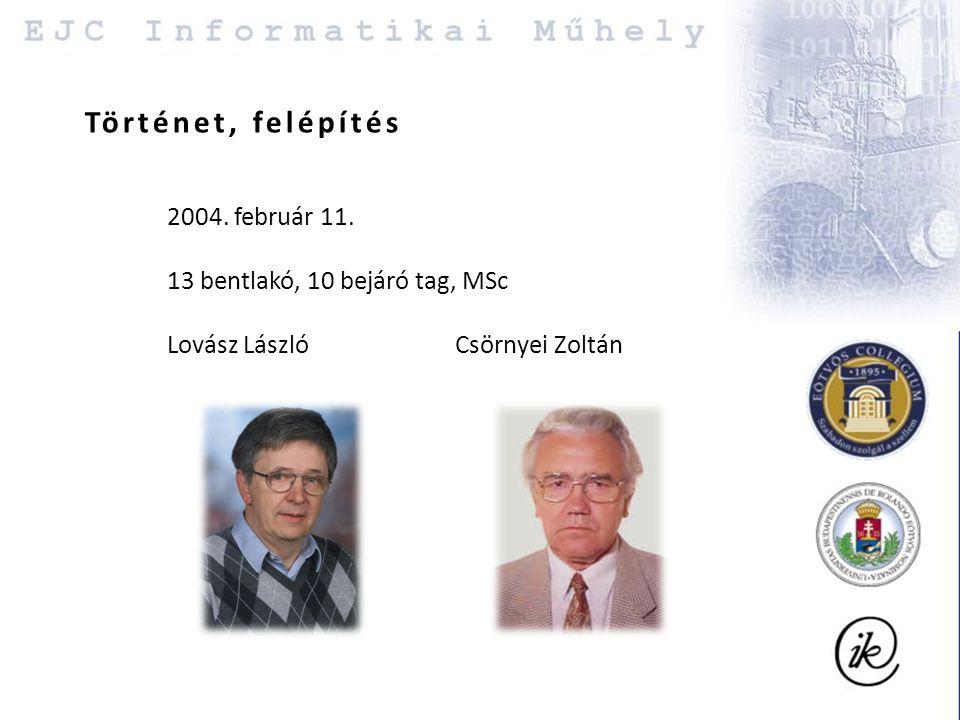 Történet, felépítés 2004. február 11. 13 bentlakó, 10 bejáró tag, MSc Lovász LászlóCsörnyei Zoltán