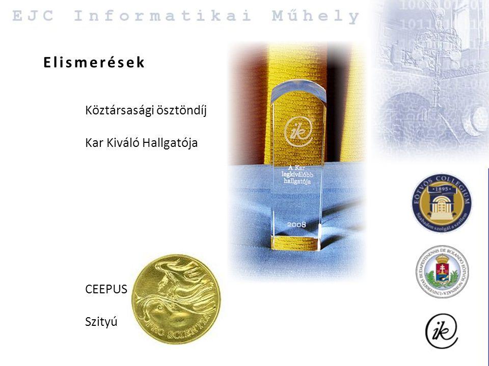 Eötvös Konferencia Informatika szekció 2006 óta Nemzetközi kapcsolatok Kolozsvár, Farkas Gyula Szakkollégium