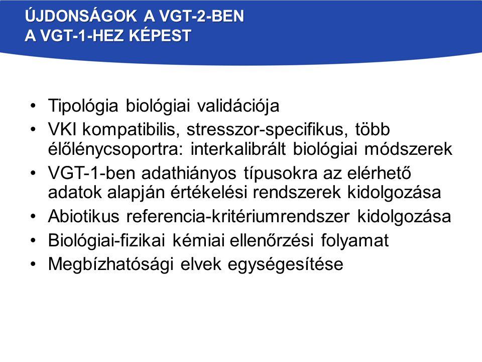 Tipológia biológiai validációja VKI kompatibilis, stresszor-specifikus, több élőlénycsoportra: interkalibrált biológiai módszerek VGT-1-ben adathiányos típusokra az elérhető adatok alapján értékelési rendszerek kidolgozása Abiotikus referencia-kritériumrendszer kidolgozása Biológiai-fizikai kémiai ellenőrzési folyamat Megbízhatósági elvek egységesítése ÚJDONSÁGOK A VGT-2-BEN A VGT-1-HEZ KÉPEST