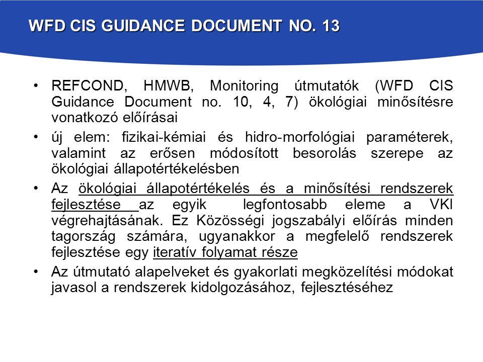 REFCOND, HMWB, Monitoring útmutatók (WFD CIS Guidance Document no. 10, 4, 7) ökológiai minősítésre vonatkozó előírásai új elem: fizikai-kémiai és hidr