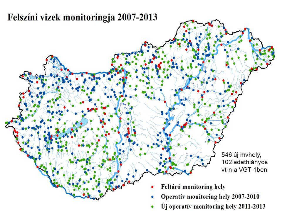 Folyó víztestek 41%, állóvizek 20% van adat Víztestek csoportosítása 546 új mvhely, 102 adathiányos vt-n a VGT-1ben