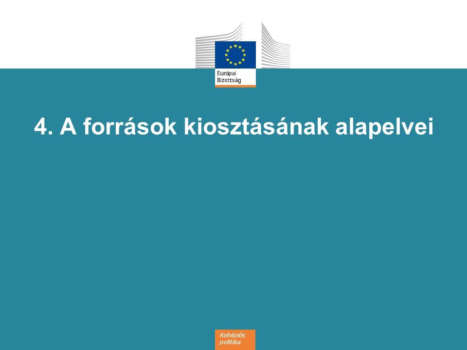 Kohéziós politika 4. A források kiosztásának alapelvei