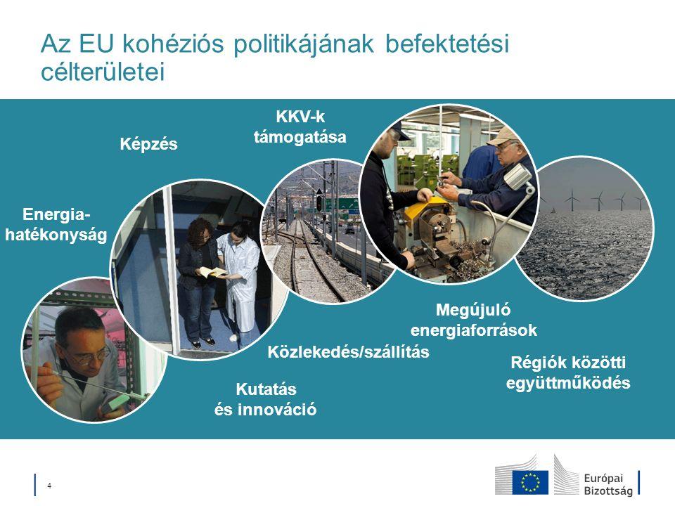 4 Az EU kohéziós politikájának befektetési célterületei Közlekedés/szállítás Megújuló energiaforrások Kutatás és innováció Képzés Régiók közötti együttműködés Energia- hatékonyság KKV-k támogatása