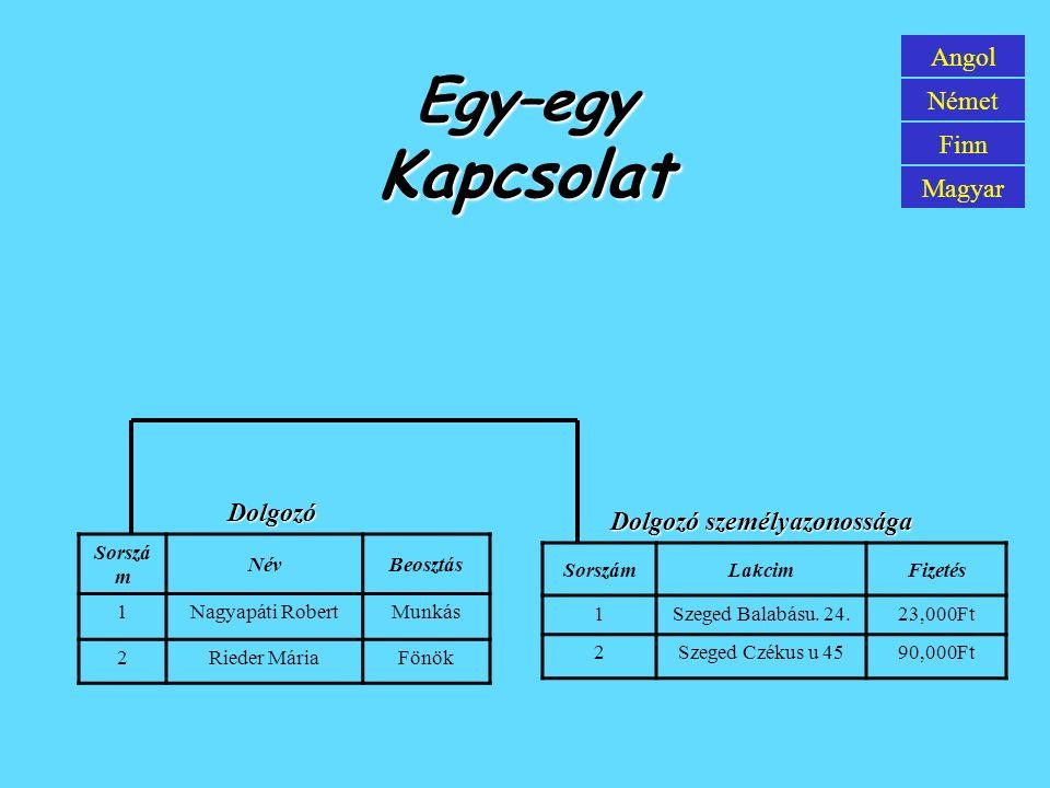 Kapcsolatok Egy – EgyEgy – Egy Egy - TöbbEgy - Több Több - TöbbTöbb - Több Kapcsolat Angol Német Finn Magyar