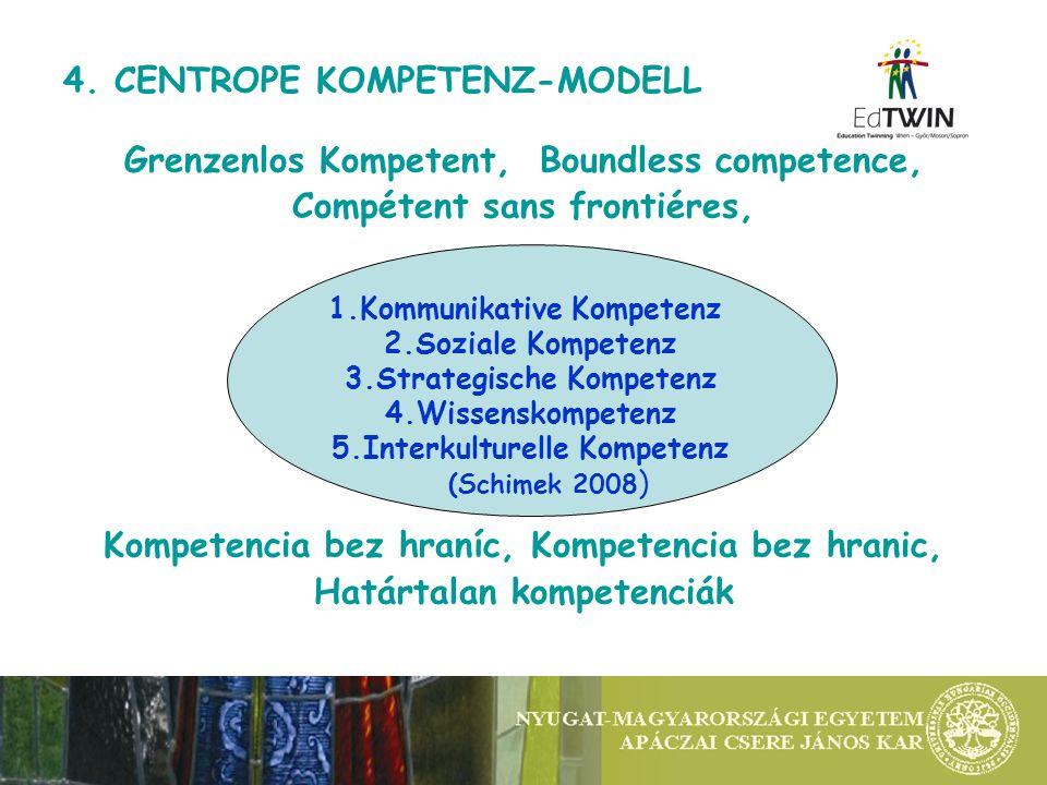 4. CENTROPE KOMPETENZ-MODELL Grenzenlos Kompetent, Boundless competence, Compétent sans frontiéres, Kompetencia bez hraníc, Kompetencia bez hranic, Ha