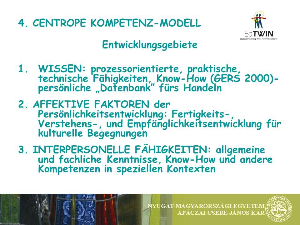 4. CENTROPE KOMPETENZ-MODELL Entwicklungsgebiete 1.WISSEN: prozessorientierte, praktische, technische Fähigkeiten, Know-How (GERS 2000)- persönliche D