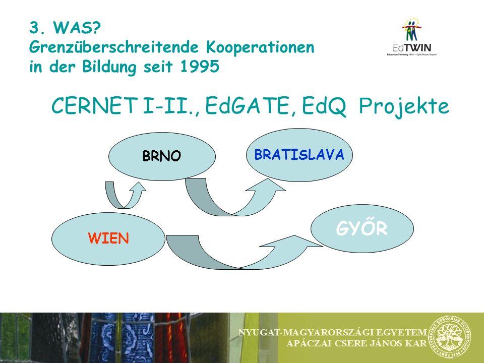 3. WAS? Grenzüberschreitende Kooperationen in der Bildung seit 1995 CERNET I-II., EdGATE, EdQ P rojekte WIEN BRNO BRATISLAVA GYŐR