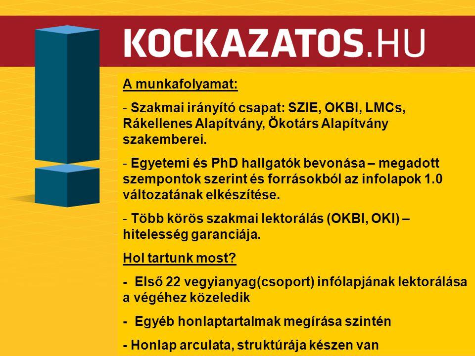 A munkafolyamat: - Szakmai irányító csapat: SZIE, OKBI, LMCs, Rákellenes Alapítvány, Ökotárs Alapítvány szakemberei.