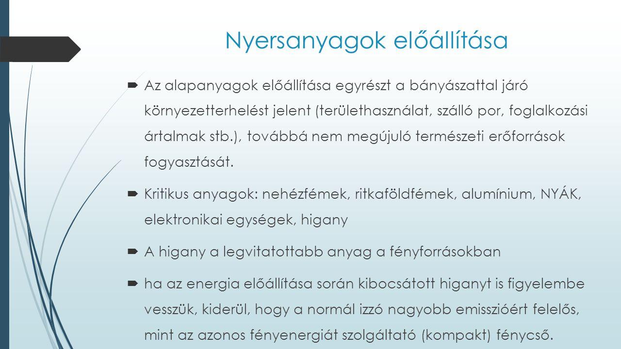 Források  http://denkstatt.hu/eletciklus-elemzes http://denkstatt.hu/eletciklus-elemzes  http://www.villanyszaklap.hu/lapszamok/2013/december/2739- fenyforrasok-koernyezetvedelmi-ertekelese-eletciklus-elemzes-segitsegevel-i