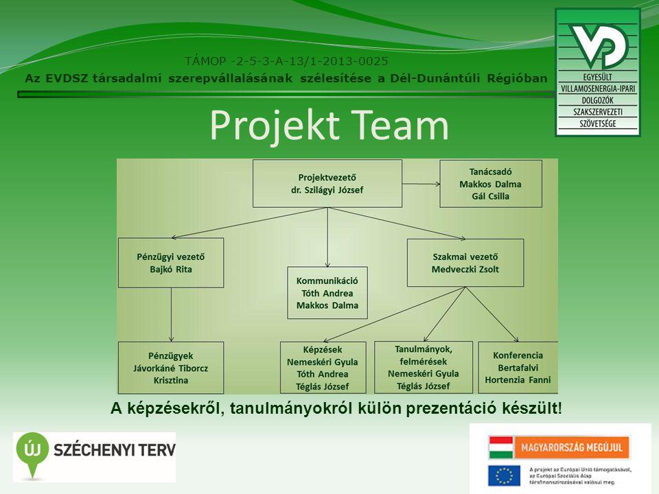 Projekt Team 4 A képzésekről, tanulmányokról külön prezentáció készült.