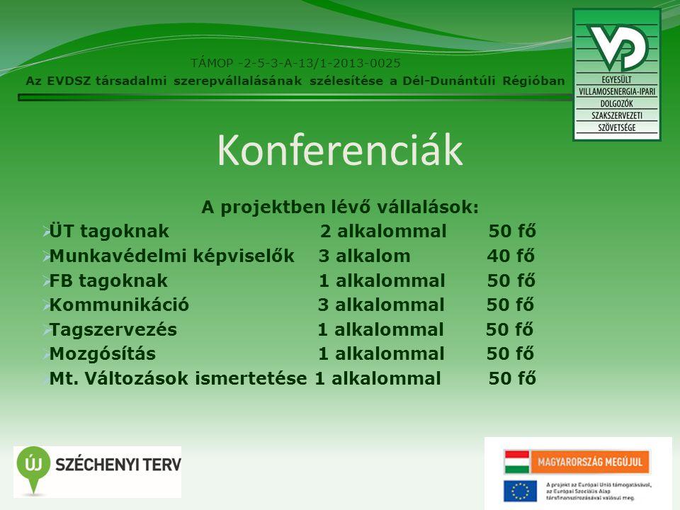 A Konferenciákon elhangzott előadások címei  2014.11.07 A munkavédelem helyzete a villamosenergia-iparágon belül Tájékoztató az iparág 2011.