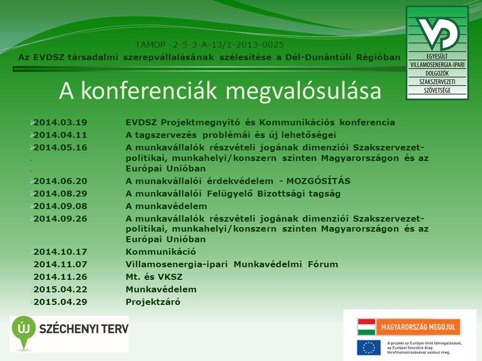 A konferenciák megvalósulása  2014.03.19EVDSZ Projektmegnyitó és Kommunikációs konferencia  2014.04.11A tagszervezés problémái és új lehetőségei  2014.05.16A munkavállalók részvételi jogának dimenziói Szakszervezet-.