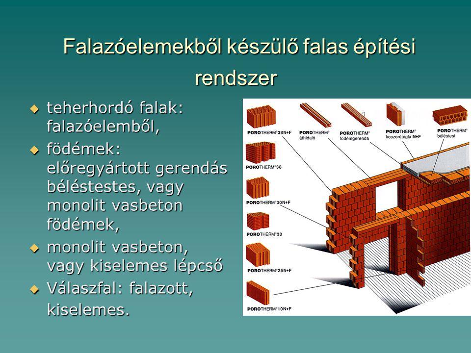 Falazóelemekből készülő falas építési rendszer Falazóelemekből készülő falas építési rendszer  teherhordó falak: falazóelemből,  födémek: előregyártott gerendás béléstestes, vagy monolit vasbeton födémek,  monolit vasbeton, vagy kiselemes lépcső  Válaszfal: falazott, kiselemes.